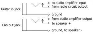Jack wiring schematic