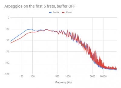 arpeggios_buffer_off