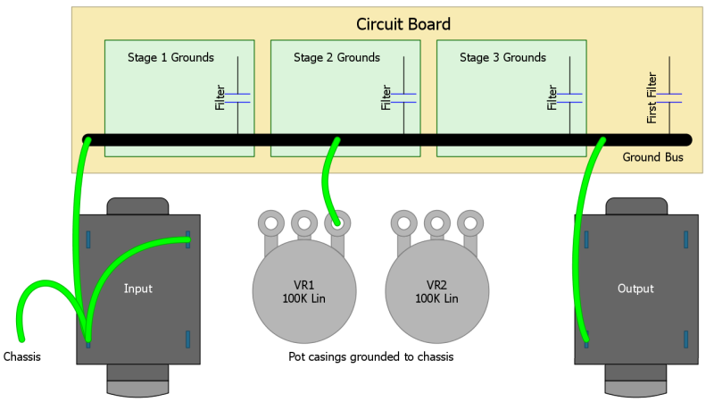 misc > circuit layout tips diy fever building my own guitars lead dress
