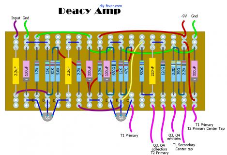 Deacy board layout