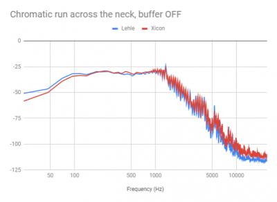 chromatic_buffer_off