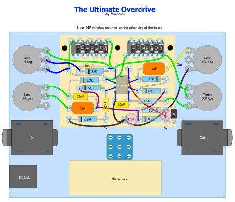 Ultimate Overdrive Layout